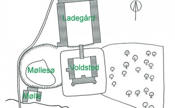 Plantegning over Brusgård voldsted omkring 1785.