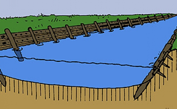 3: Principtegning af Kanhave- kanalen. (farvelagt tegning fra SKALK nr. 4/1960)